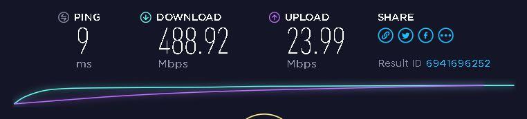 Speed Test fara NordVPN