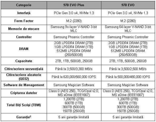 Samsung 970 EVO Plus (4)